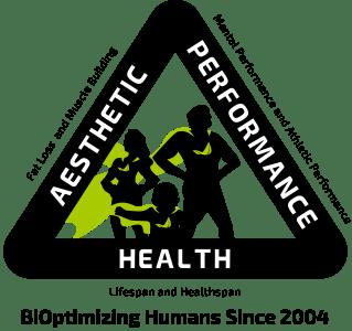 BioOptimizer Review