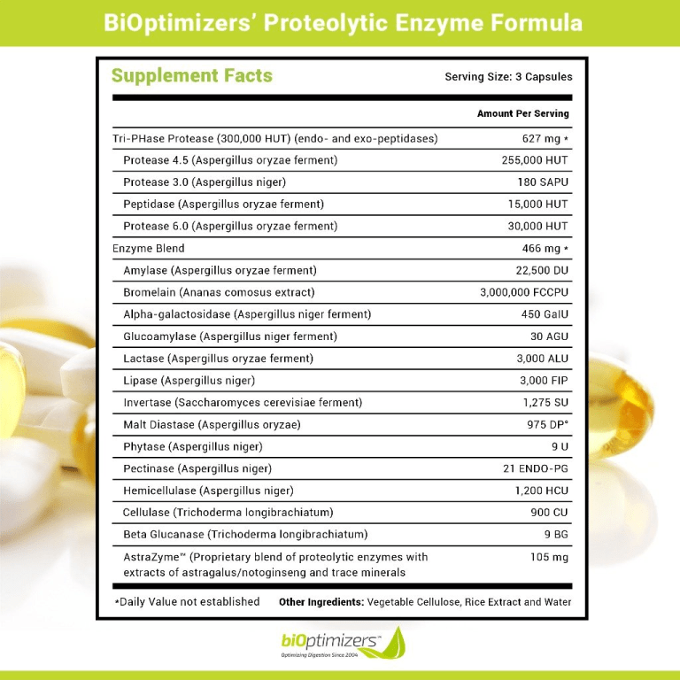 MassZymes Ingredients
