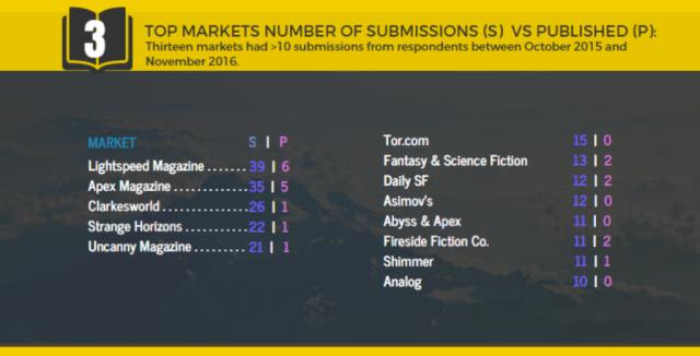 Market-side infographic panel 3