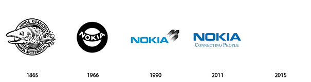 Famous logo transformations and predictions (3)