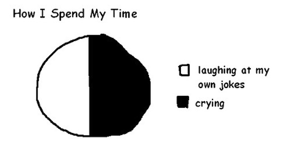 Hilarious Graphs That Sums Up