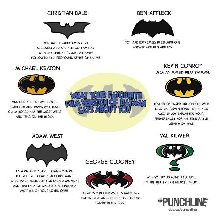 what-your-batman-says