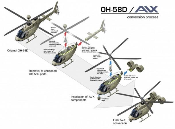 AVX-Design--610x451