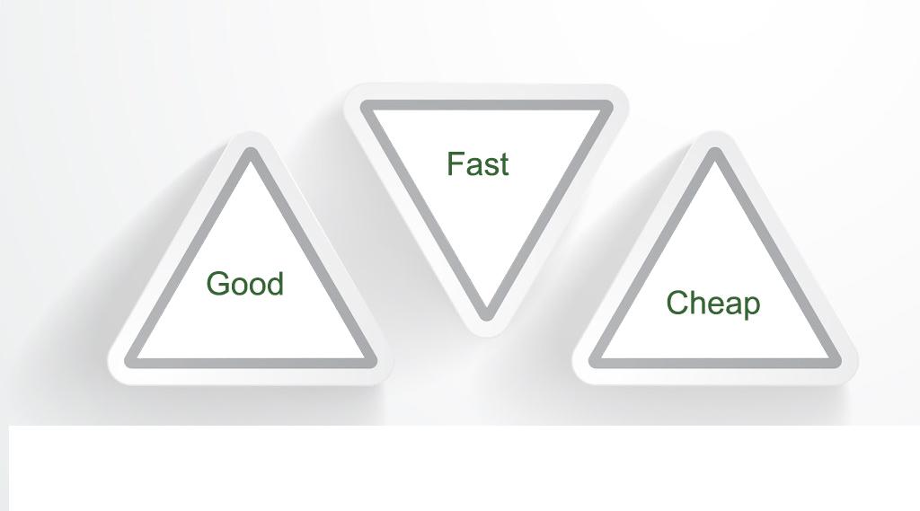 good fast cheap designers triangle