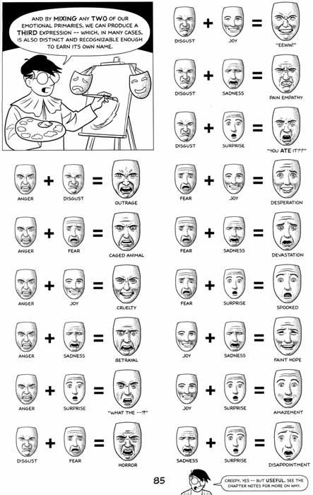 Mózg, umysł i zachowanie: emocje i układ limbiczny
