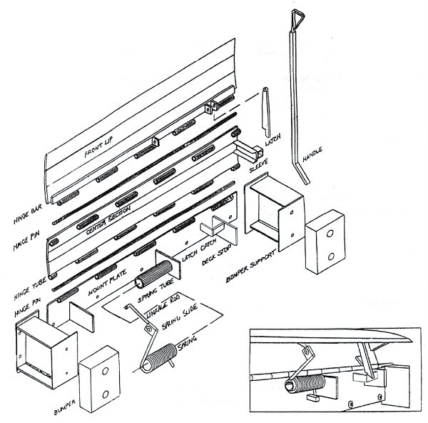 Kelley Dock Leveler Wiring Diagram Kelley Dock Seals