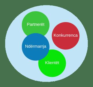korniza-5c