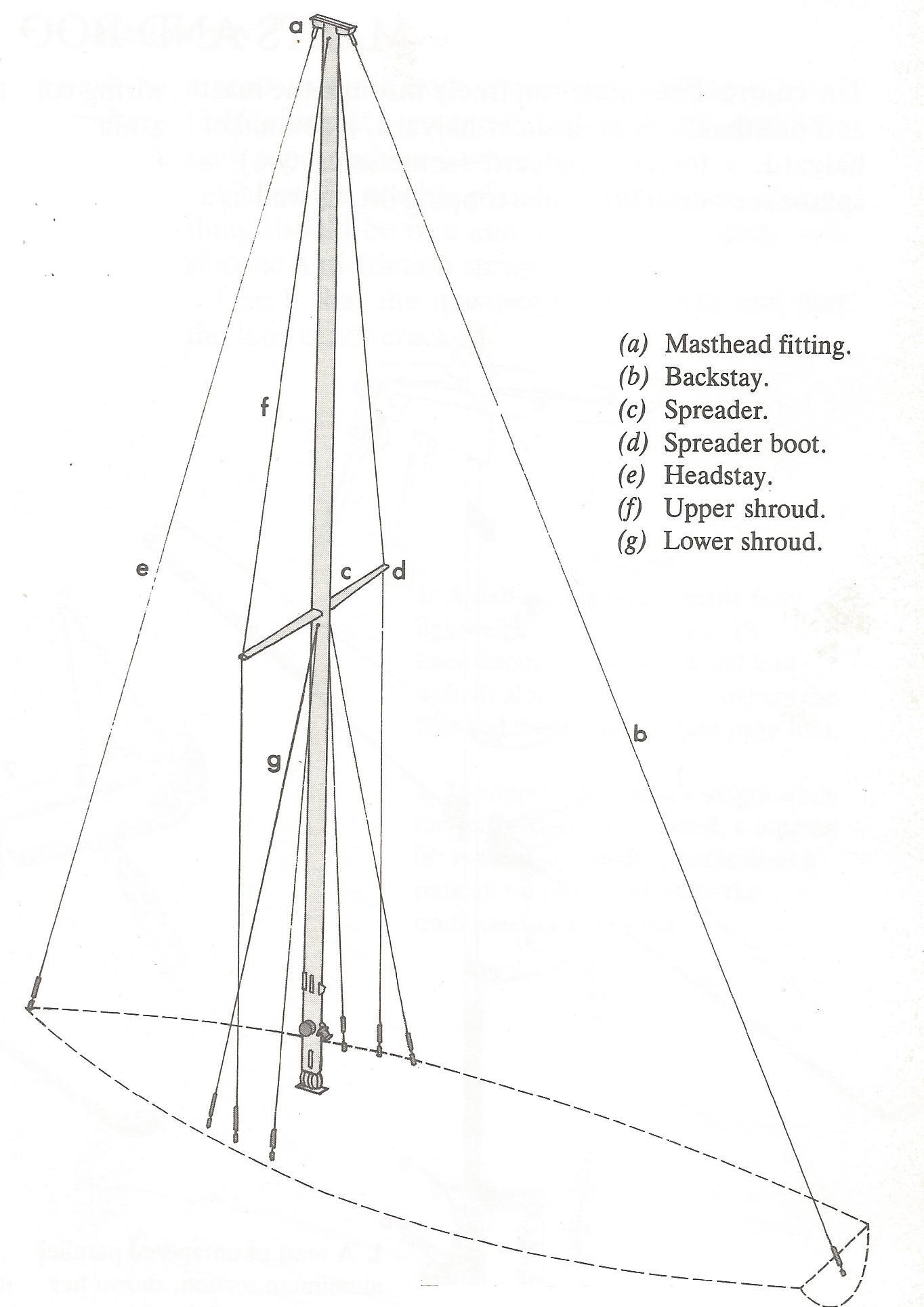 Fjordms33