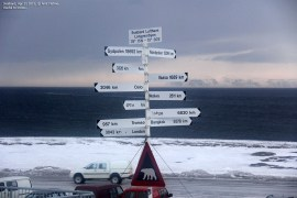 A useful signpost