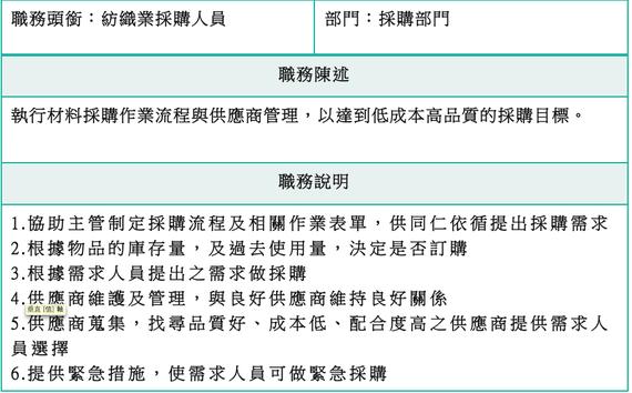 採購人員 - 輔仁大學知識管理2014