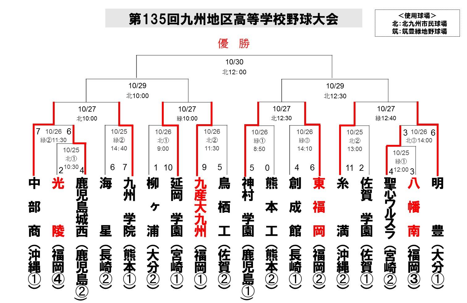 2014九州大会_秋_3