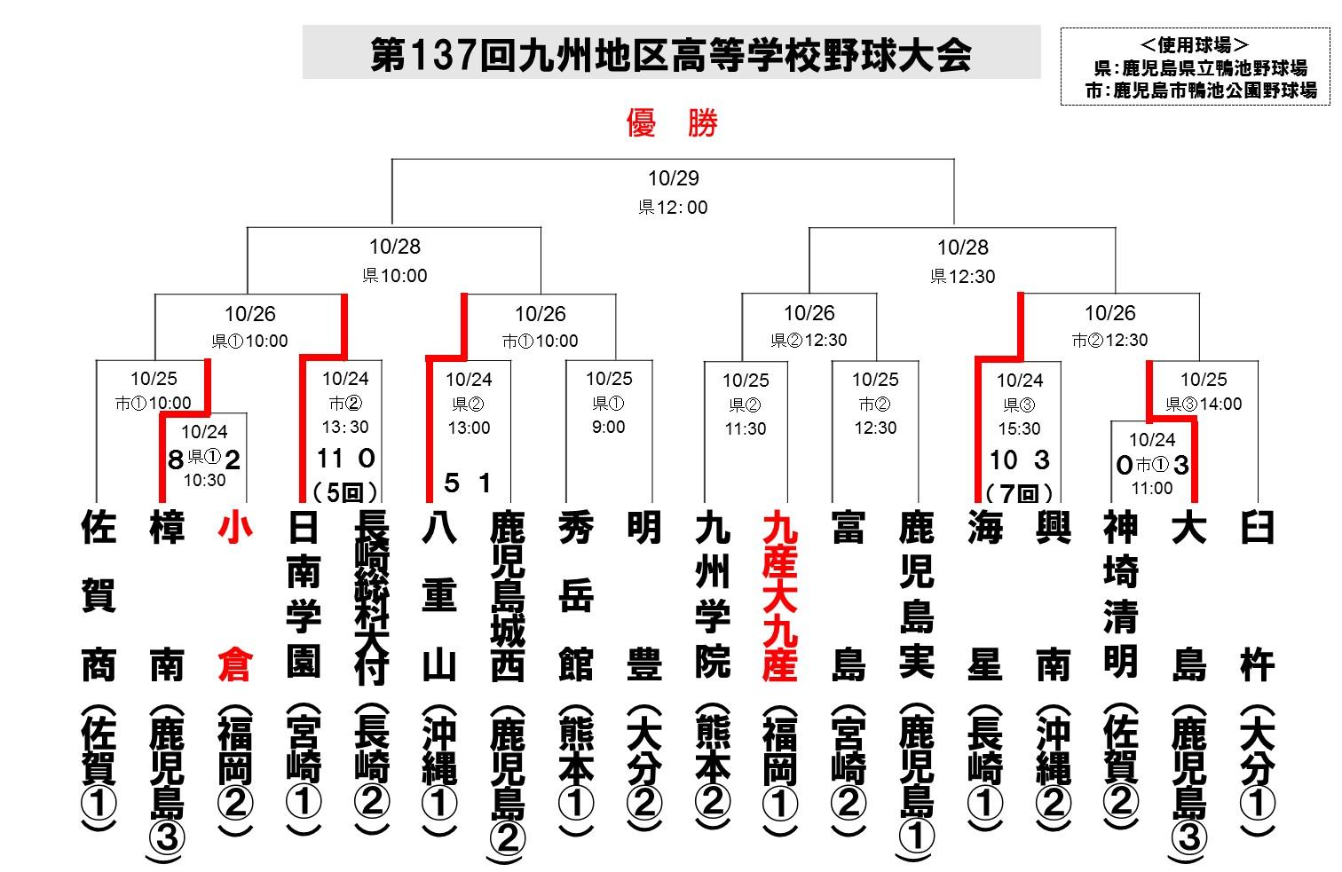 2015九州大会_秋1