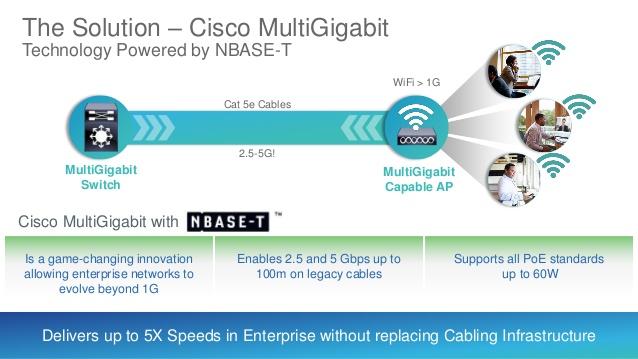 technical-overview-of-new-cisco-catalyst-multigigabit-switches-6-638