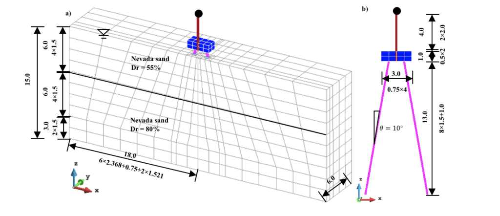 Numerical simulation of inclined piles in liquefiable