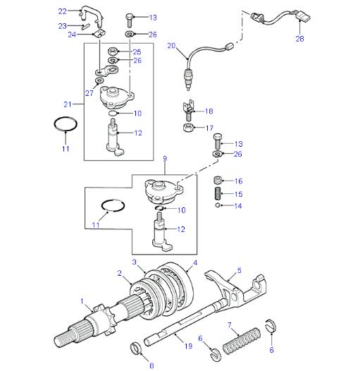 [d2 td5] kontrolka difflock
