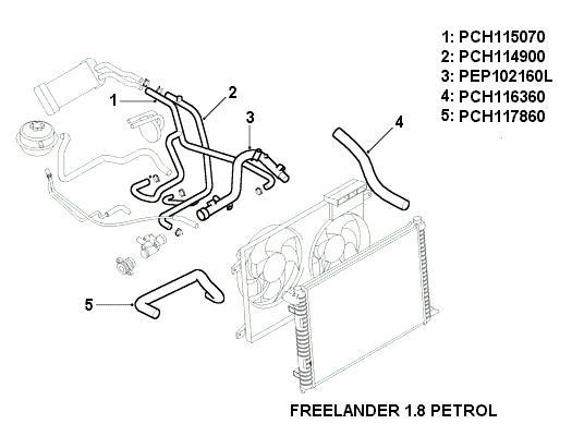 Freelander 1.8 Petrol Water Coolant Steel Pipe