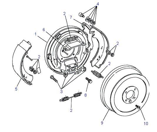 Park Brake Cable Kit