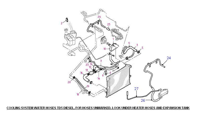 Water Heater Diagram For Land Rover, Water, Free Engine