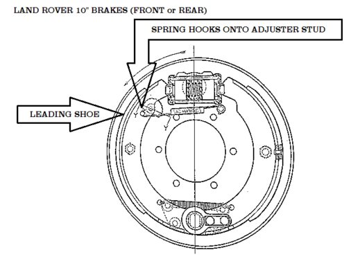 Rover Brakes Diagram