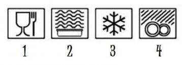 Simbol pada Wadah Plastik