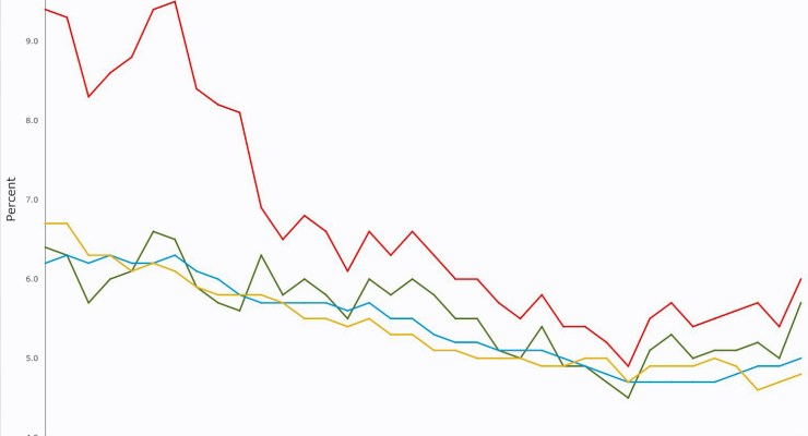 january 2017 unemployment