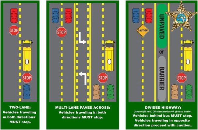 Schools are back in session in Flagler County today. Do you know the rules of the road with school buses? Here's a helpful reminder from the Flagler County Sheriff's Office.