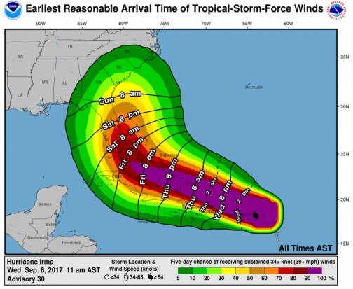 wind projections flagler