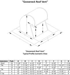 gooseneck vents diagram photo  [ 1344 x 1340 Pixel ]