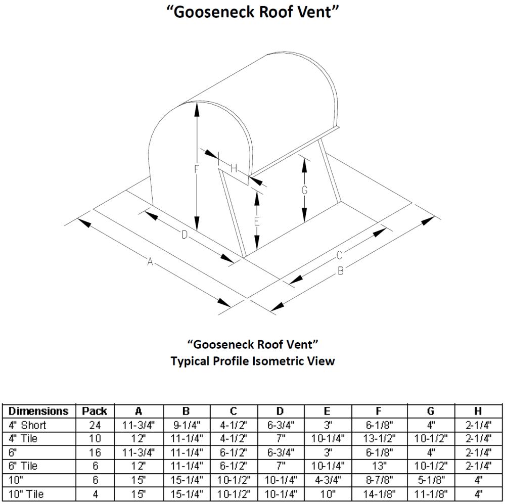 medium resolution of gooseneck vents diagram photo