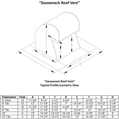 small resolution of gooseneck vents diagram photo
