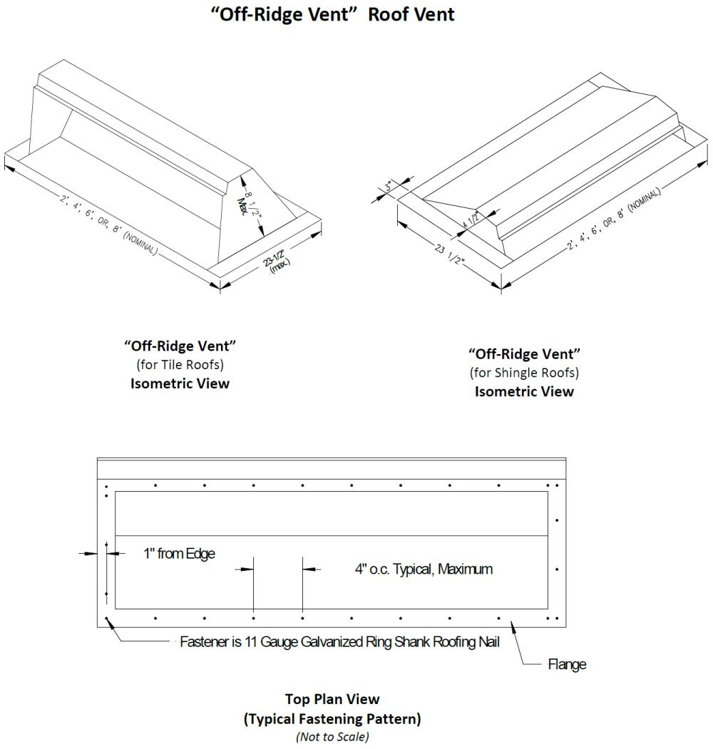 medium resolution of ridge vents diagram photo shingle vents photo slant vents photo soffit vents diagram photo tile roof vents under eave vents diagram photo