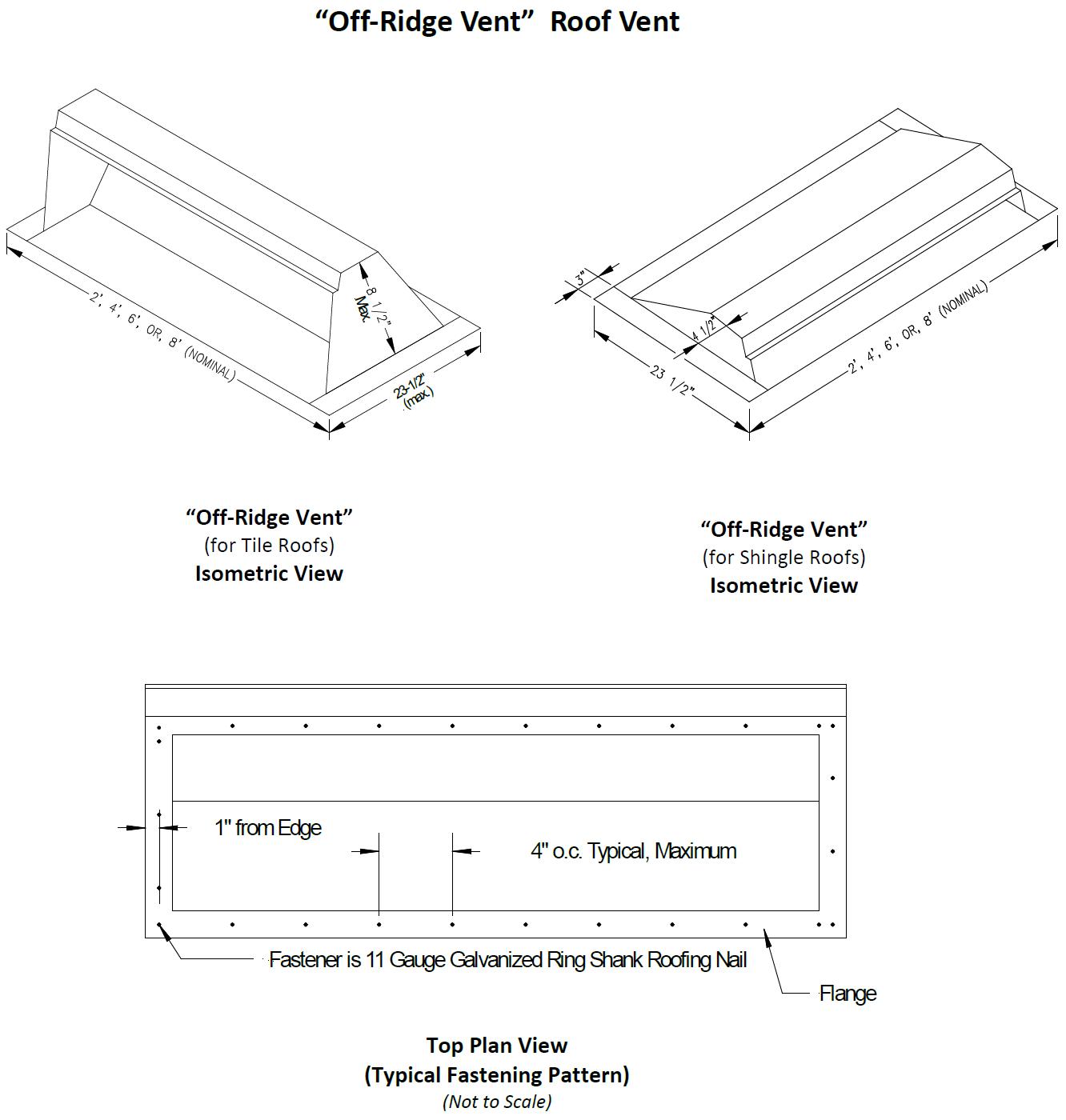 hight resolution of ridge vents diagram photo shingle vents photo slant vents photo soffit vents diagram photo tile roof vents under eave vents diagram photo