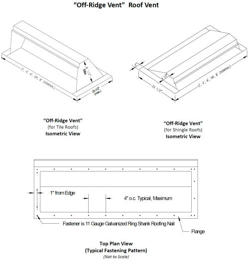 small resolution of ridge vents diagram photo shingle vents photo slant vents photo soffit vents diagram photo tile roof vents under eave vents diagram photo