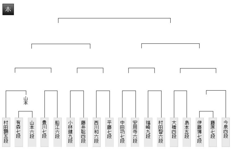 29藤井四段王座戦