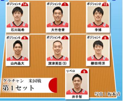 33グラチャン男子スタメン