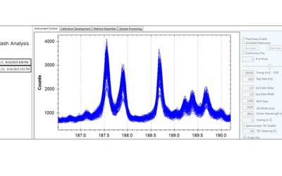 Analysis of Spectra