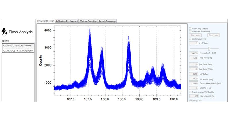 Analysis of Spectra