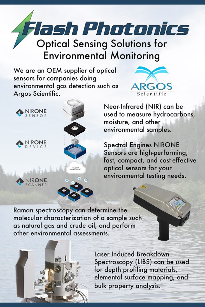 Flash Photonics Optical Sensing Solutions for Environmental Monitoring - Top