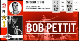 https://basketretro.com/tag/bob-pettit/