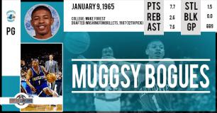 https://basketretro.com/tag/muggsy-bogues/
