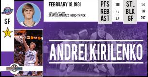 https://basketretro.com/2016/02/18/happy-birthday-andrei-kirilenko-mvp-et-champion-deurope-2007-avec-la-russie/