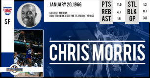 https://basketretro.com/2016/01/20/chris-morris-le-swingman-briseur-de-plexi/