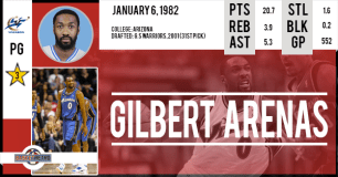https://basketretro.com/2016/01/06/happy-birthday-gilbert-arenas-le-wizard-qui-infligeait-60-points-aux-lakers/
