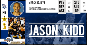 https://basketretro.com/2014/03/17/jason-kidd-le-meneur-par-excellence/