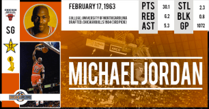https://basketretro.com/?s=Michael+Jordan