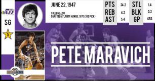 https://basketretro.com/2016/06/22/collector-les-68-points-de-pete-pistol-maravich-contre-new-york-en-1977/