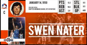 https://basketretro.com/2015/01/14/happy-birthday-swen-nater-le-premier-europeen-a-rejoindre-la-nba/