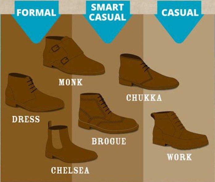 quelle chaussure pour homme choisir tenue habillée