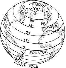 Map Skills Flocabulary, Location (equator, prime meridian