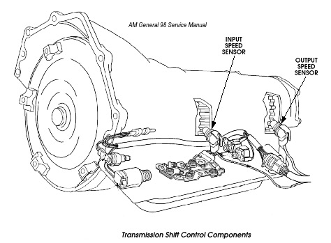 1993 4l80e wiring diagram terminal block output speed sensor and various other sidetracks